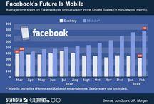 Online Figures
