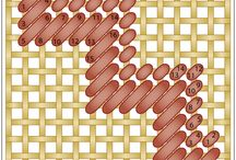 1-Stitching types