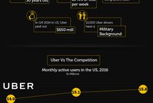 Reports&Infographics