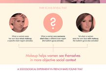 Beauty industry infographics
