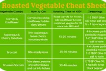 Roasted vegetable cheat sheet :)