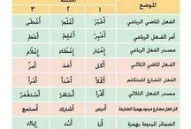 Arabic lang اللغة العربية