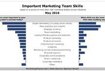 CMO | Chief Marketing Officer