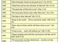 (Jehovah) i am one of Jehovah's witnesses / Jehovah