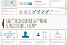 B2B Marketing / We love B2B marketing - follow this board for great resources and actionable advice for the B2B marketer. / by MarketingProfs