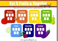 Nutrition Education for Kids!