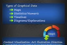 Infographics Strategies