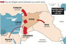 Réfugiés et déplacés