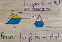 3D Prisms & Pyramids