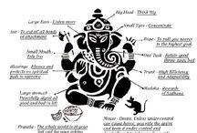 Yoga / Spiritual path from India