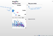 Music/Visualizations/Diagrams / Music Visualizations, Mapping Music