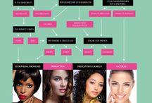 Infografiche Moda & Fashion / Raccolta infografiche dedicati all'universo femminile