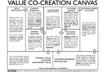 Co-creación