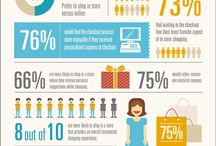 Retail infographics