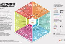Sharing Economy #MFC5552