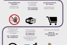 ITMKT 2015-2 / Tablero para las infografías de los alumnos del Seminario de Innovaciones Tecnológicas en Mercadotecnia de la maestría en Administración de la UNAM