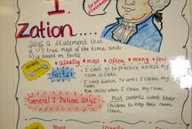 Teaching Anchor Charts / by Dana Wendt