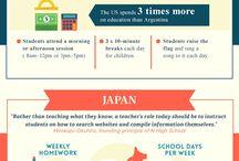 Sistemi scolastici nel mondo.
