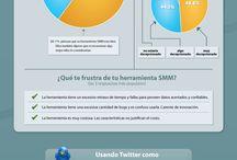 Social media / by Javi Ortega @tuvozencolor