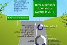 Business & Analytics