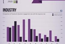 Soo social & soo network / by Subvertising Magazine