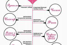 Инфографика на кулинарную тематику