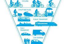 Transport and Urban Design