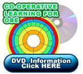 Learning wheel