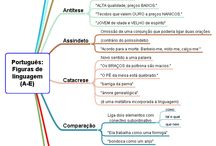 Português / gramática linguística literatura
