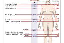 figure analysis