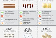 Herbs & Spices / Herbs, Spices