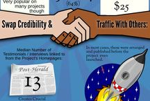 Bidnezz / Online Marketing Infographics for the Most Part