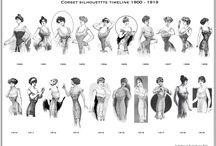 Fashion art and culture