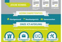 Vacatures Woonbedrijf / Meer informatie over werken bij Woonbedrijf http://www.werkenbijwoonbedrijf.com