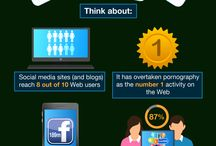 Content Marketing - Infographics / Content marketing hacks and tips at a glance / by SuperFastBusiness