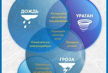 Инфографика / Справочные материалы на тему транспорта
