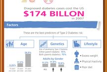 Diabetes / by Yvonne A. Jones