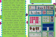 Anchor Charts - Place Value & Number Sense / Take a look at these posts about anchor charts...
