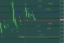 Forex прогноз / Ежедневный проноз EUR/USD GBP/USD