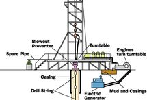 Drilling Technology ! / by Nikko Tesla
