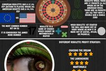 casino | roulette facts infographic