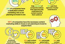 Content marketing / Informace, infografika, užitečné návody, praktické rady. Content marketing. Obsah je král.