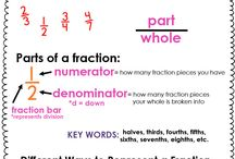 Maths - Fractions