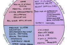 social work ideas