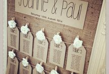 Inspiration - Table plan/ place names