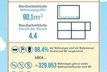 GERMAN teacher stuff / by Dana Molnar