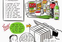 Korean recipe in comic