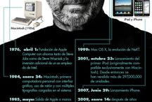 Steve jobs apple.