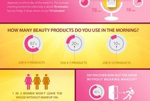Infographics / Handy infographics for makeup artists, event planners, and more!