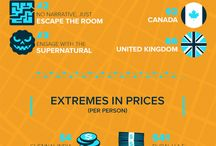 Escape Room Infographic / Facts about escape rooms from all around the world. We collected 953 escape rooms so here is your chance to get into the details of the booming industry of real life escape rooms!  www.escape-rooms.com